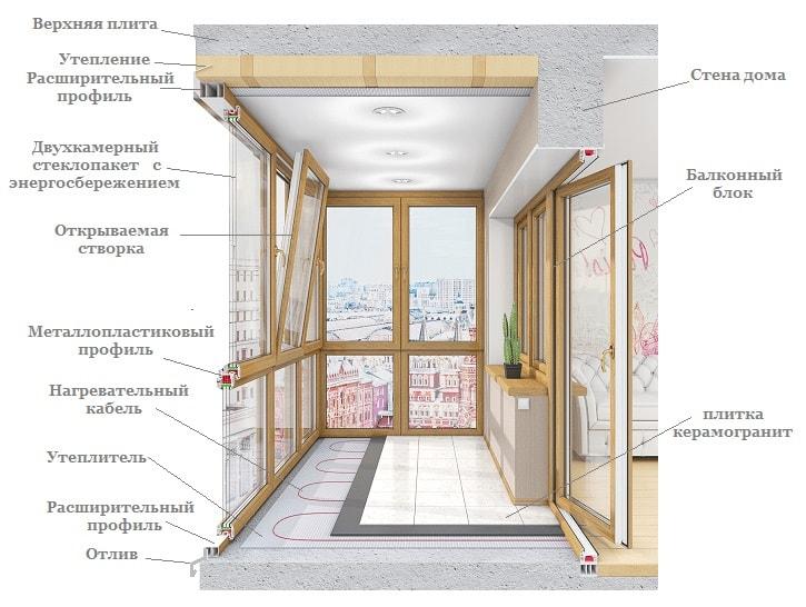 Французский балкон под ключ