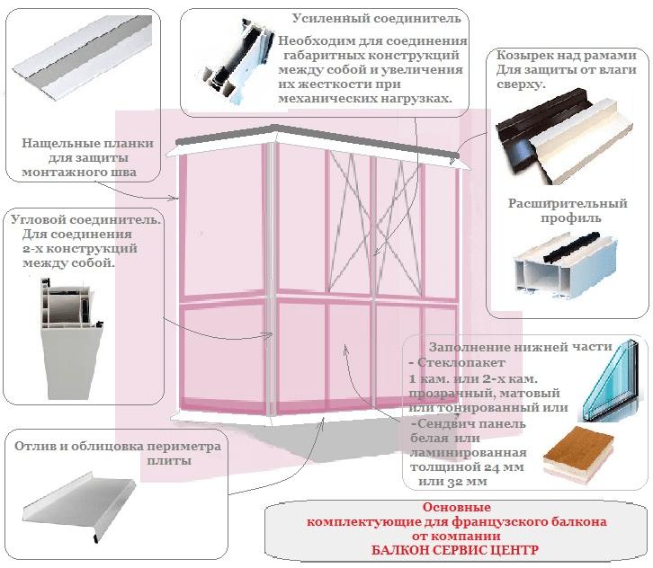 Комплектующие французского балкона