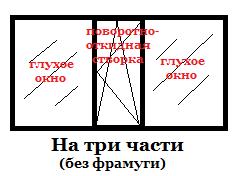 рама на три части