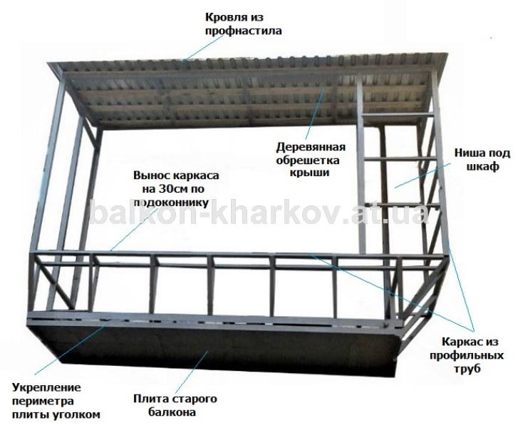 Сварка балконов харьков. каркас на балкон в харькове, цена..