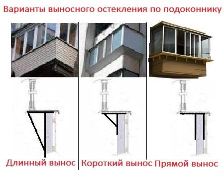 Вынос балкона по подоконнику и полу: преимущества и недостатки